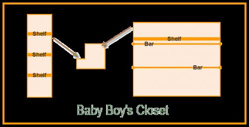 Baby Boy's Closet