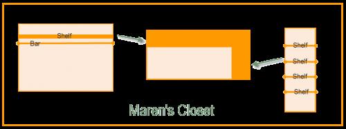 Maren's Closet