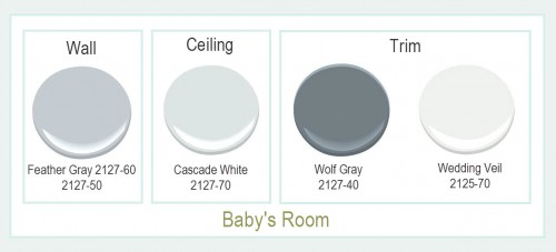 Baby's Room Paint Colors